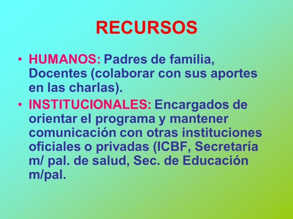 RECURSOS HUMANOS: Padres de familia, Docentes (colaborar con sus aportes en las charlas). INSTITUCIONALES: Encargados de orientar el programa y manten