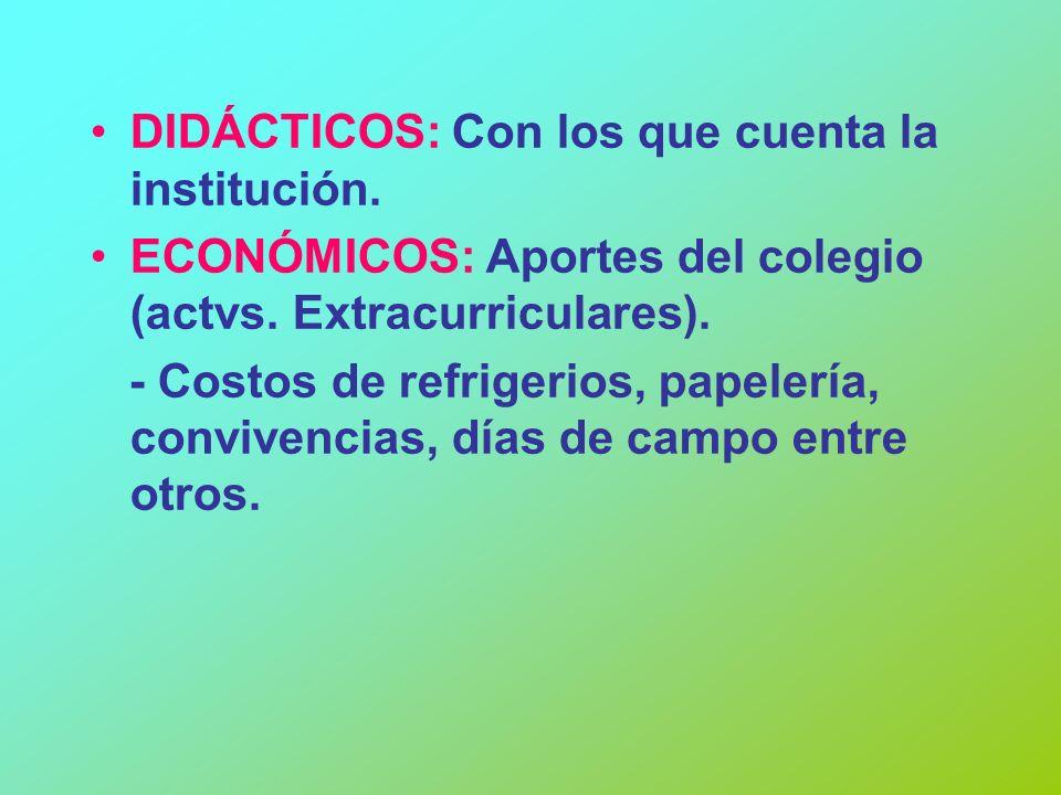 DIDÁCTICOS: Con los que cuenta la institución. ECONÓMICOS: Aportes del colegio (actvs. Extracurriculares). - Costos de refrigerios, papelería, convive
