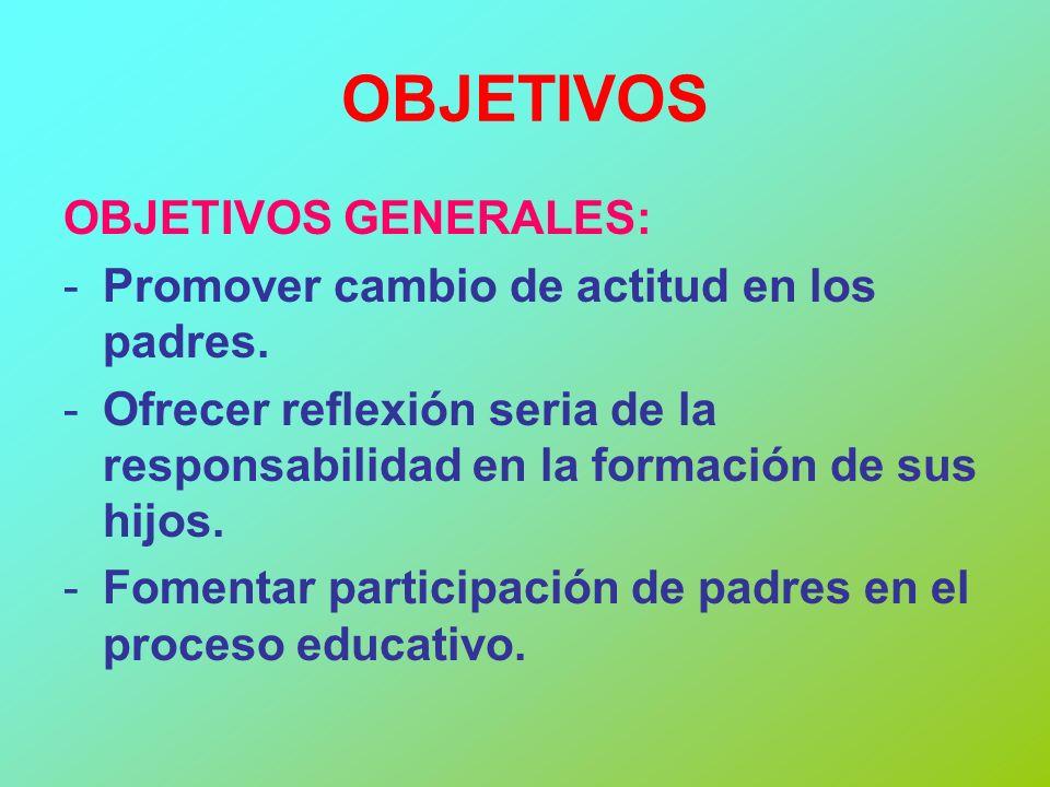 OBJETIVOS OBJETIVOS GENERALES: -Promover cambio de actitud en los padres. -Ofrecer reflexión seria de la responsabilidad en la formación de sus hijos.