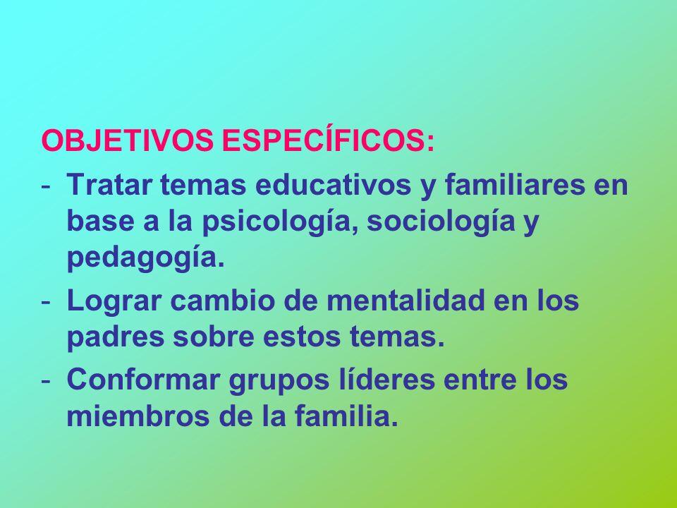 OBJETIVOS ESPECÍFICOS: -Tratar temas educativos y familiares en base a la psicología, sociología y pedagogía. -Lograr cambio de mentalidad en los padr