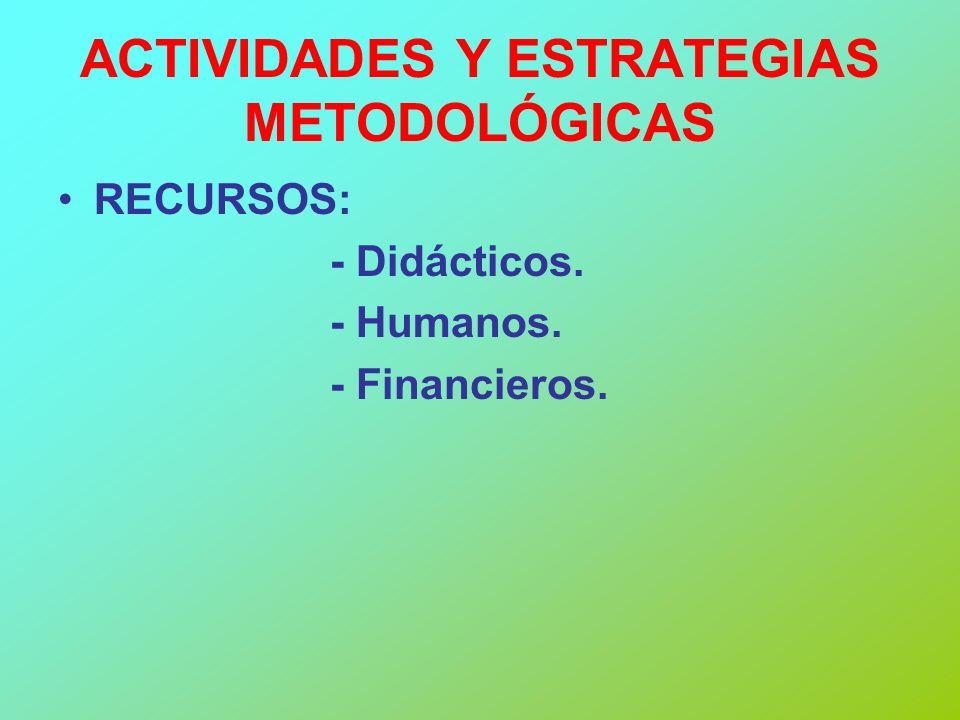 ACTIVIDADES Y ESTRATEGIAS METODOLÓGICAS RECURSOS: - Didácticos. - Humanos. - Financieros.
