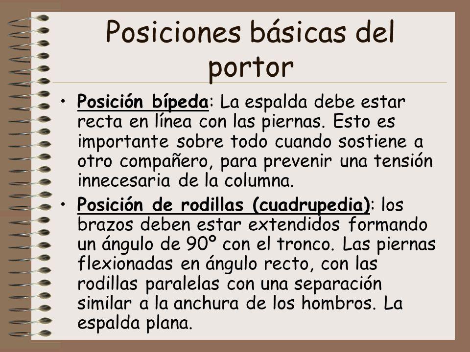 Posiciones básicas del portor Posición bípeda: La espalda debe estar recta en línea con las piernas. Esto es importante sobre todo cuando sostiene a o