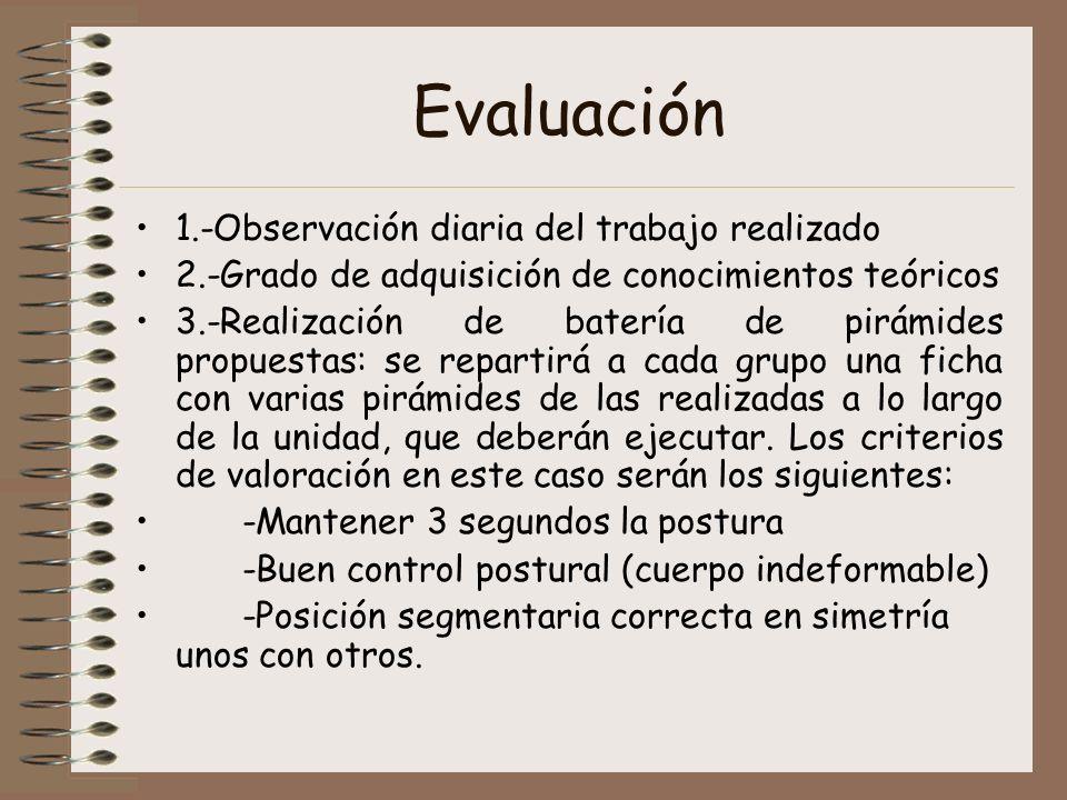 Evaluación 1.-Observación diaria del trabajo realizado 2.-Grado de adquisición de conocimientos teóricos 3.-Realización de batería de pirámides propue