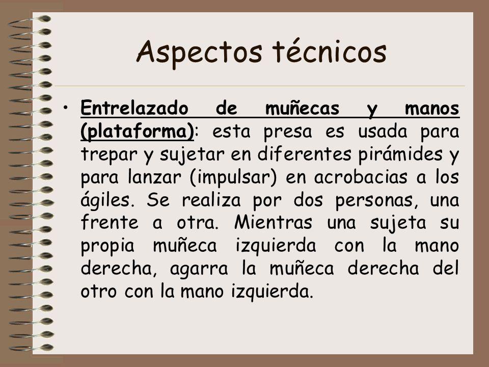 Aspectos técnicos Entrelazado de muñecas y manos (plataforma): esta presa es usada para trepar y sujetar en diferentes pirámides y para lanzar (impuls