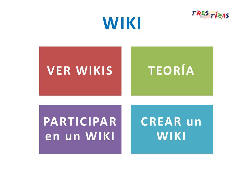 Edición de página (para modificarla) Zona de administración Menú de navegación (personalizable), por las páginas que componen el wiki.