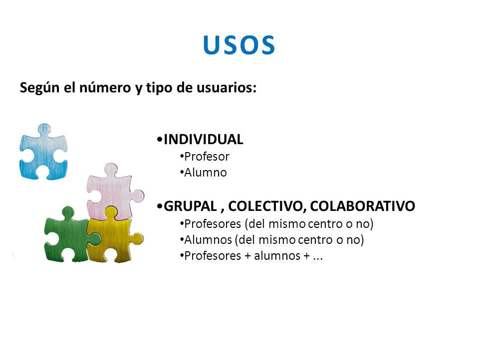USOS INDIVIDUAL Profesor Alumno GRUPAL, COLECTIVO, COLABORATIVO Profesores (del mismo centro o no) Alumnos (del mismo centro o no) Profesores + alumnos +...