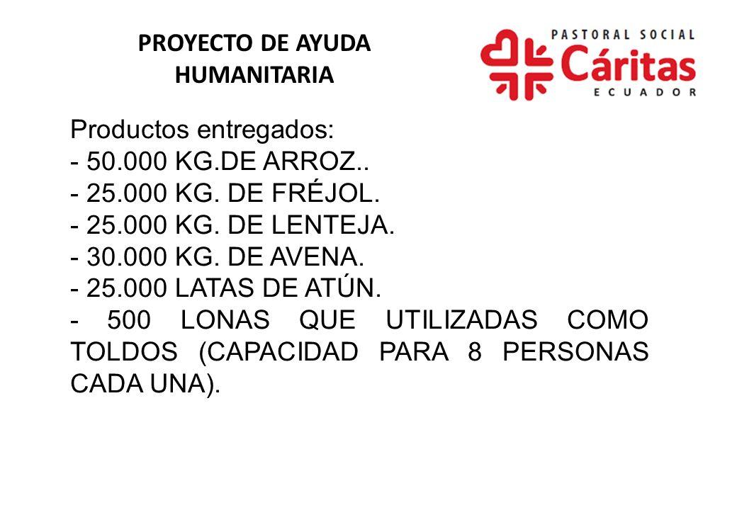 Productos entregados: - 50.000 KG.DE ARROZ.. - 25.000 KG. DE FRÉJOL. - 25.000 KG. DE LENTEJA. - 30.000 KG. DE AVENA. - 25.000 LATAS DE ATÚN. - 500 LON