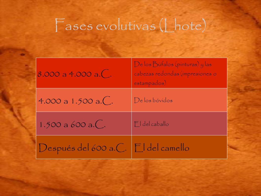 Fases evolutivas (Lhote) 8.000 a 4.000 a.C. De los Búfalos (pinturas) y las cabezas redondas (impresiones o estampados) 4.000 a 1.500 a.C. De los bóvi