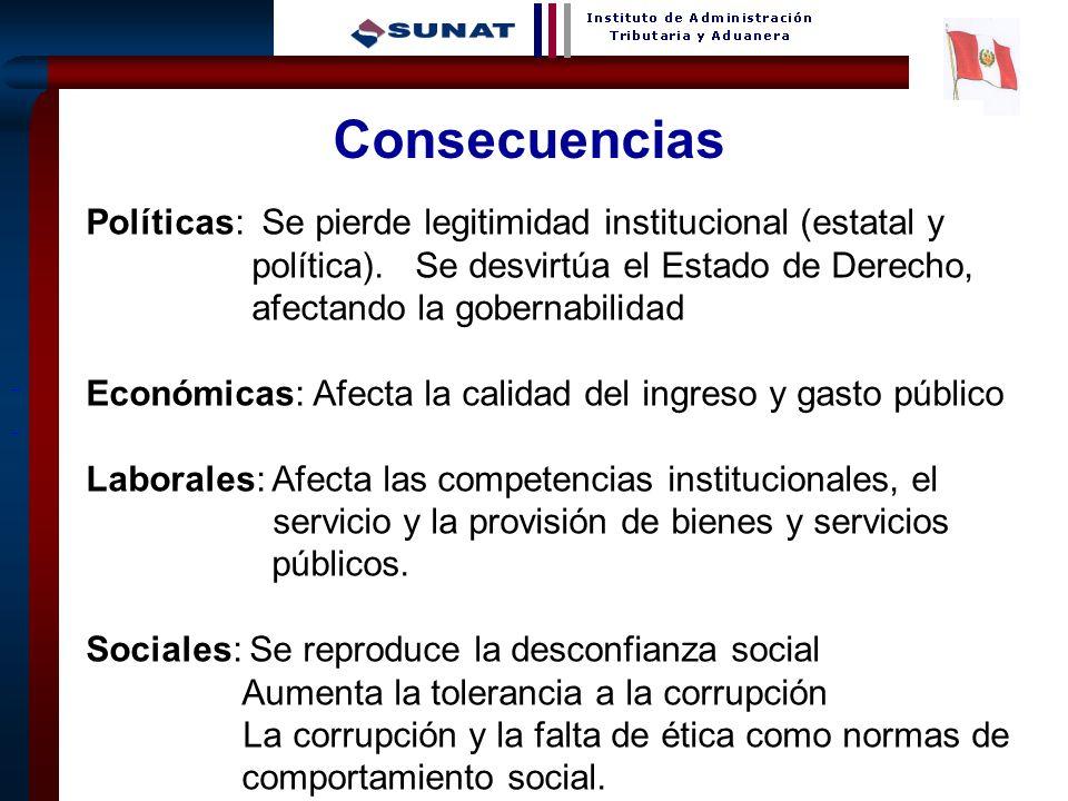 7 Consecuencias Políticas: Se pierde legitimidad institucional (estatal y política). Se desvirtúa el Estado de Derecho, afectando la gobernabilidad Ec