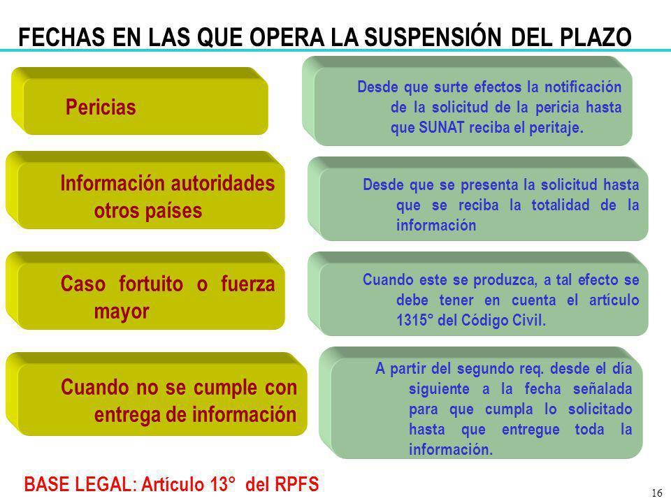 BASE LEGAL: Artículo 13° del RPFS Pericias Desde que surte efectos la notificación de la solicitud de la pericia hasta que SUNAT reciba el peritaje. 1