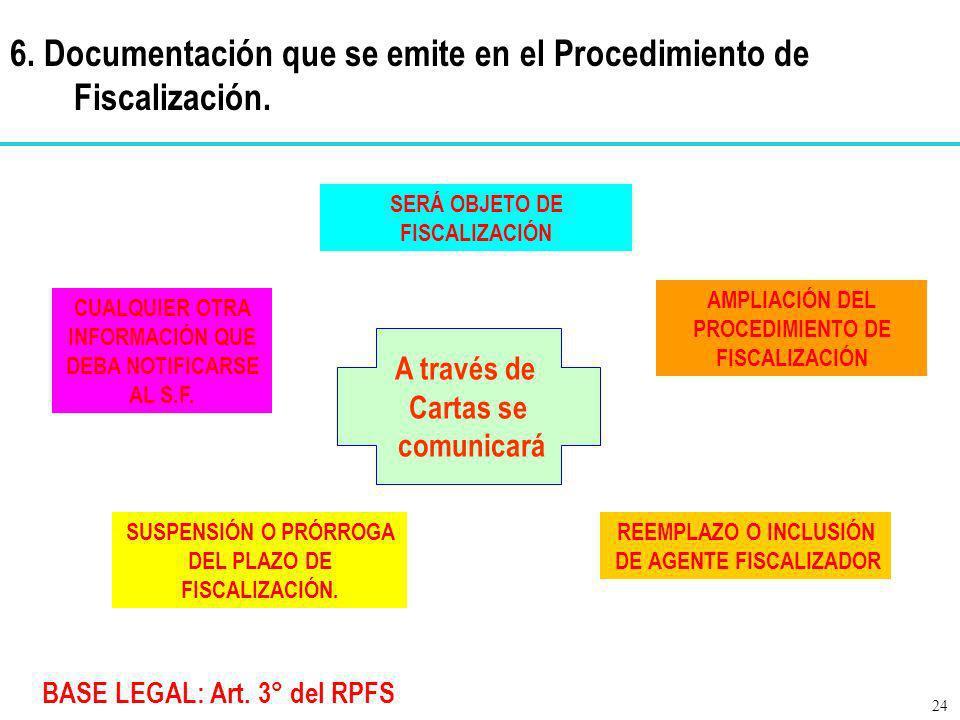 A través de Cartas se comunicará SERÁ OBJETO DE FISCALIZACIÓN CUALQUIER OTRA INFORMACIÓN QUE DEBA NOTIFICARSE AL S.F. SUSPENSIÓN O PRÓRROGA DEL PLAZO