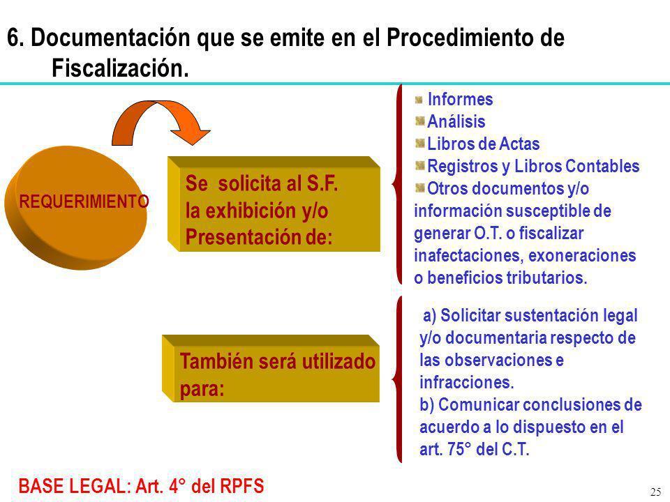 BASE LEGAL: Art. 4° del RPFS REQUERIMIENTO Informes Análisis Libros de Actas Registros y Libros Contables Otros documentos y/o información susceptible