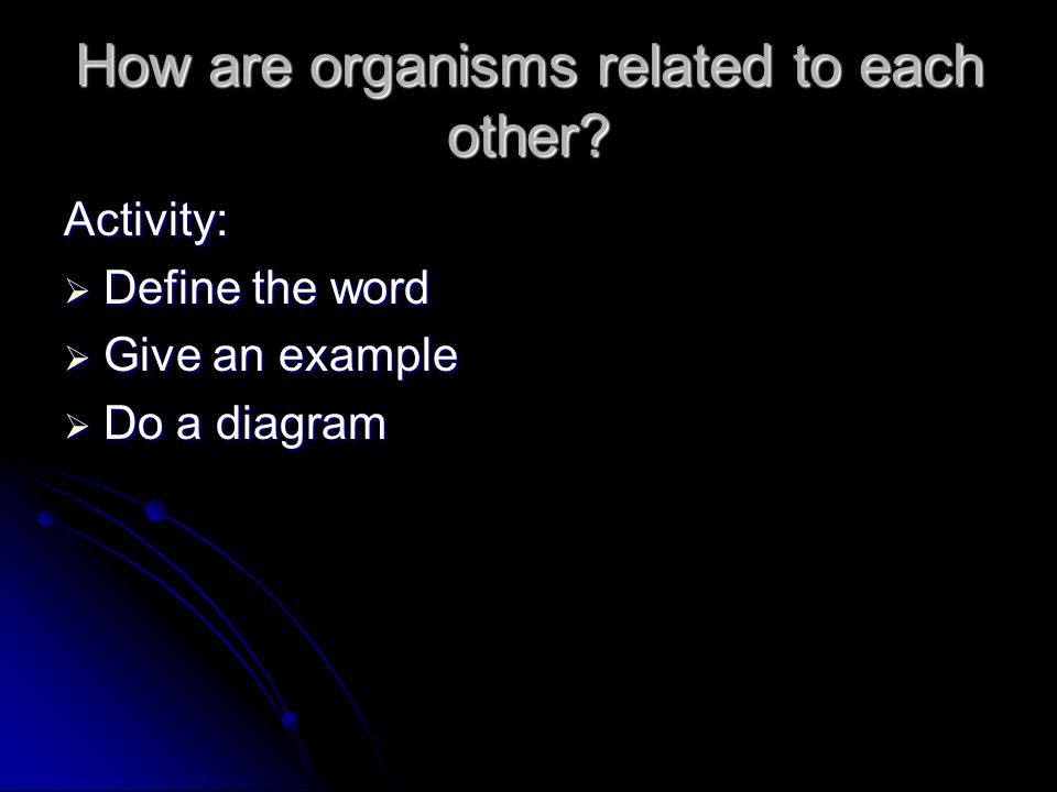 How are organisms related to each other? Activity: Define the word Define the word Give an example Give an example Do a diagram Do a diagram