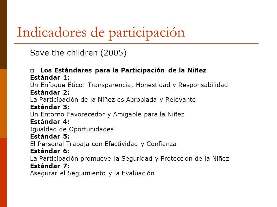 Indicadores de participación Save the children (2005) Los Estándares para la Participación de la Niñez Estándar 1: Un Enfoque Ético: Transparencia, Ho
