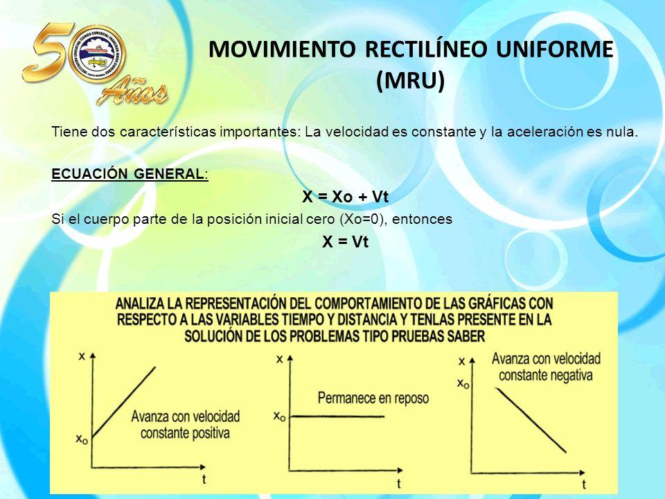 MOVIMIENTO RECTILÍNEO UNIFORME (MRU) Tiene dos características importantes: La velocidad es constante y la aceleración es nula.