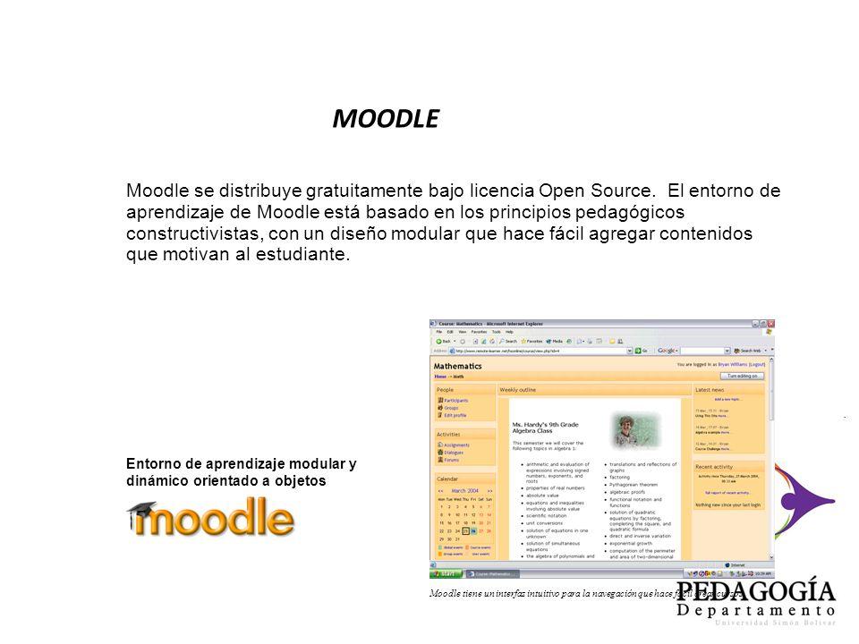MOODLE Moodle se distribuye gratuitamente bajo licencia Open Source. El entorno de aprendizaje de Moodle está basado en los principios pedagógicos con