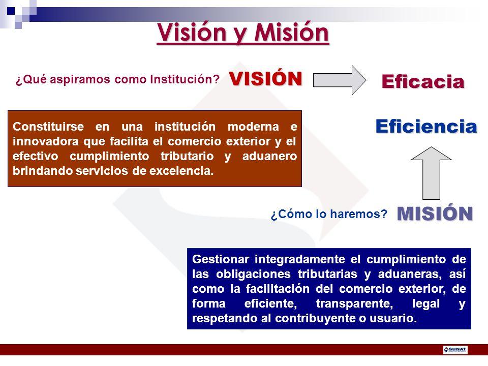 Integridad Entendida como la capacidad para ser coherente con los principios y acciones de la Institución.