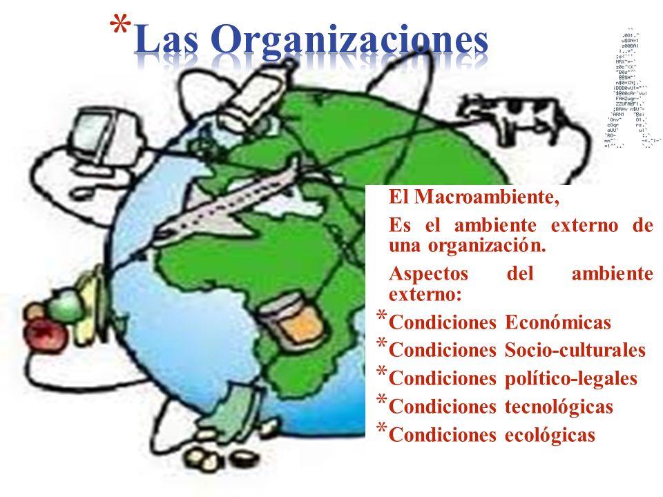 El Macroambiente, Es el ambiente externo de una organización. Aspectos del ambiente externo: * Condiciones Económicas * Condiciones Socio-culturales *