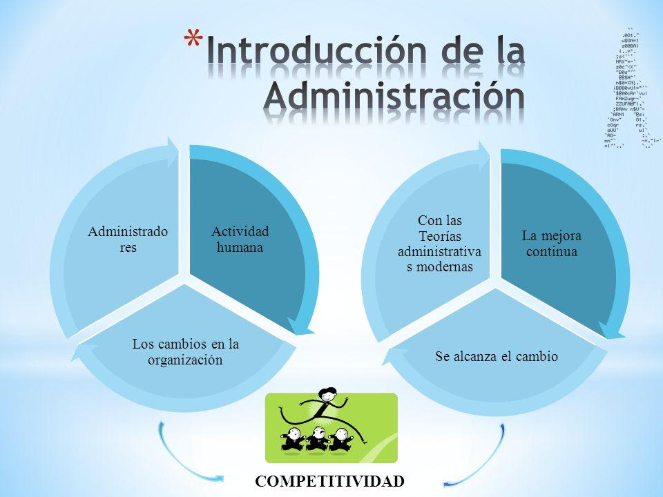 Actividad humana Los cambios en la organización Administrado res La mejora continua Se alcanza el cambio Con las Teorías administrativa s modernas COM