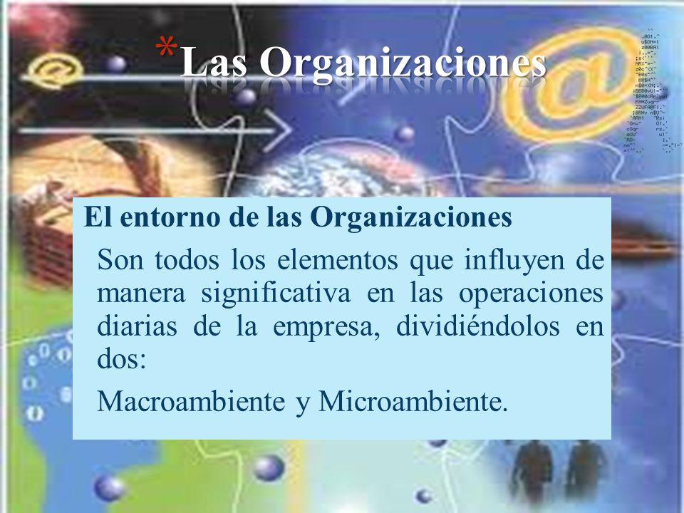 El entorno de las Organizaciones Son todos los elementos que influyen de manera significativa en las operaciones diarias de la empresa, dividiéndolos