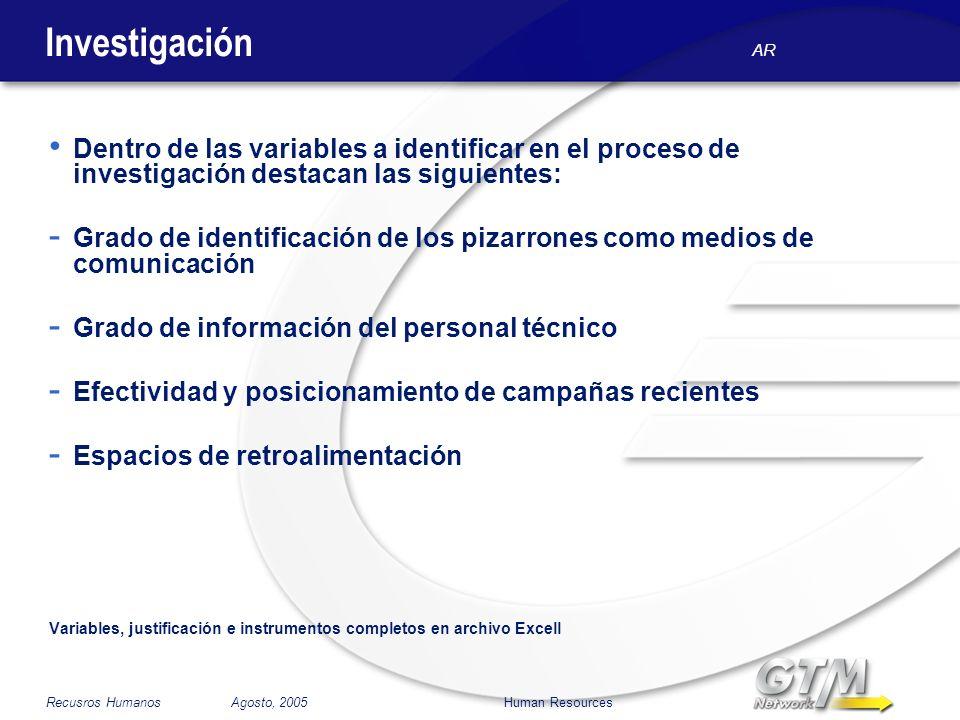 AR Recusros Humanos Agosto, 2005 Human Resources Investigación Dentro de las variables a identificar en el proceso de investigación destacan las sigui
