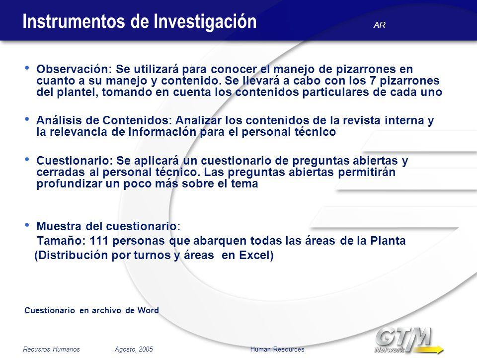 AR Recusros Humanos Agosto, 2005 Human Resources Instrumentos de Investigación Observación: Se utilizará para conocer el manejo de pizarrones en cuant