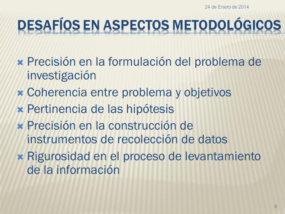 Precisión en la formulación del problema de investigación Coherencia entre problema y objetivos Pertinencia de las hipótesis Precisión en la construcc
