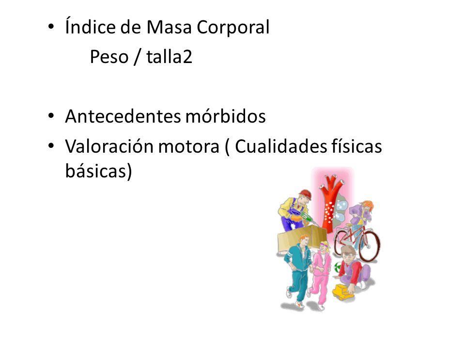 Índice de Masa Corporal Peso / talla2 Antecedentes mórbidos Valoración motora ( Cualidades físicas básicas)