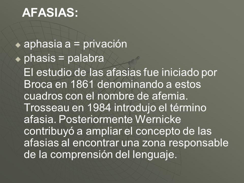 AFASIAS: aphasia a = privación phasis = palabra El estudio de las afasias fue iniciado por Broca en 1861 denominando a estos cuadros con el nombre de