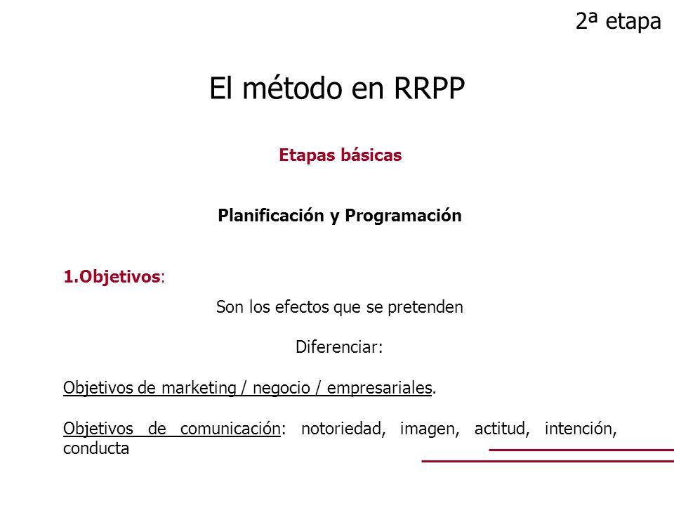 Etapas básicas Planificación y Programación 1.Objetivos: Son los efectos que se pretenden Diferenciar: Objetivos de marketing / negocio / empresariale