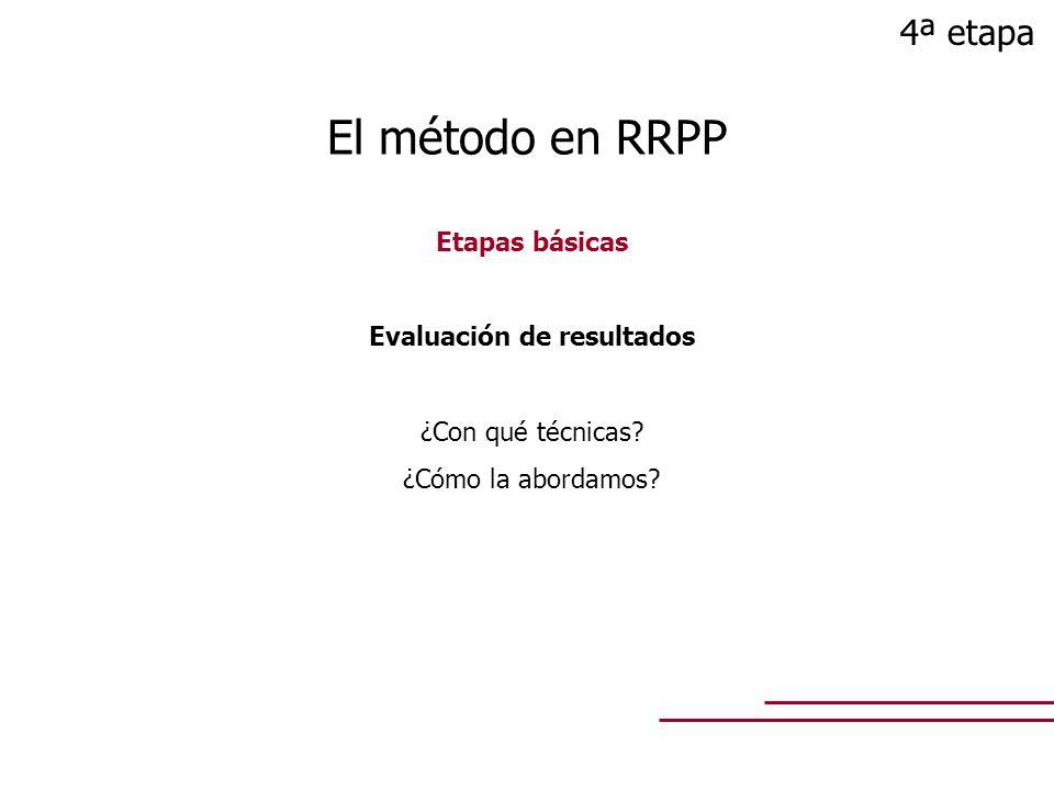 Etapas básicas Evaluación de resultados ¿Con qué técnicas? ¿Cómo la abordamos? El método en RRPP 4ª etapa