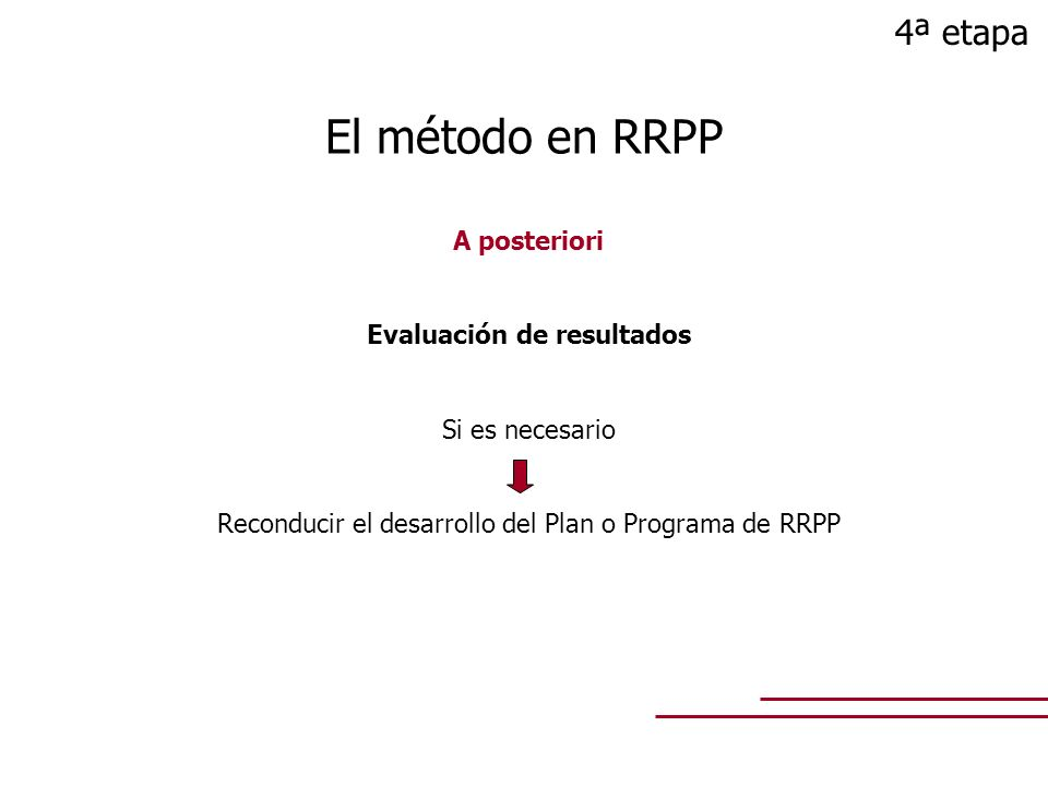 A posteriori Evaluación de resultados Si es necesario Reconducir el desarrollo del Plan o Programa de RRPP El método en RRPP 4ª etapa