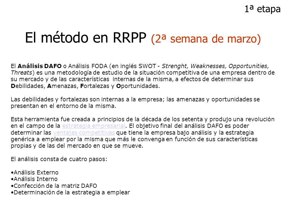 El método en RRPP 1ª etapa