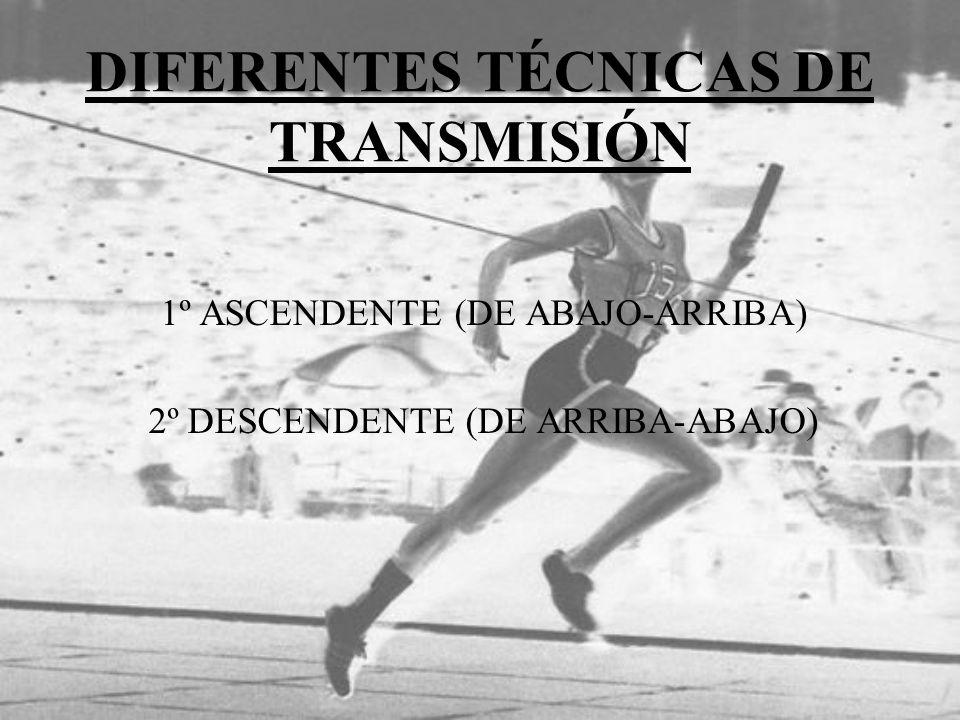 DIFERENTES TÉCNICAS DE TRANSMISIÓN 1º ASCENDENTE (DE ABAJO-ARRIBA) 2º DESCENDENTE (DE ARRIBA-ABAJO)
