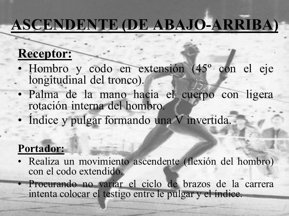 ASCENDENTE (DE ABAJO-ARRIBA) Receptor: Hombro y codo en extensión (45º con el eje longitudinal del tronco). Palma de la mano hacia el cuerpo con liger