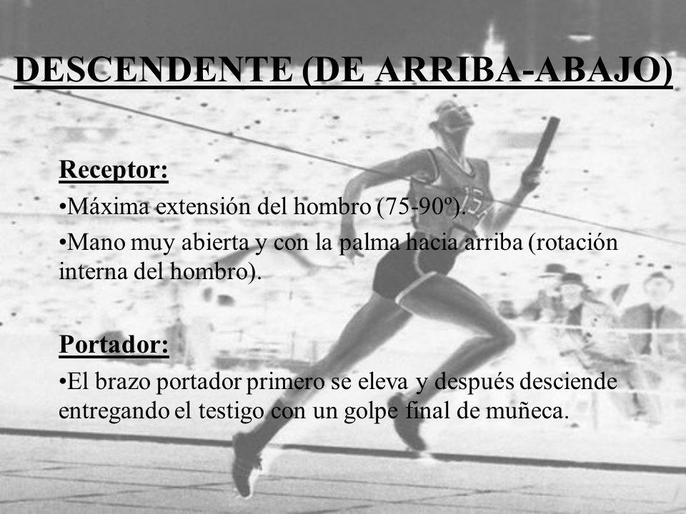 DESCENDENTE (DE ARRIBA-ABAJO) Receptor: Máxima extensión del hombro (75-90º). Mano muy abierta y con la palma hacia arriba (rotación interna del hombr