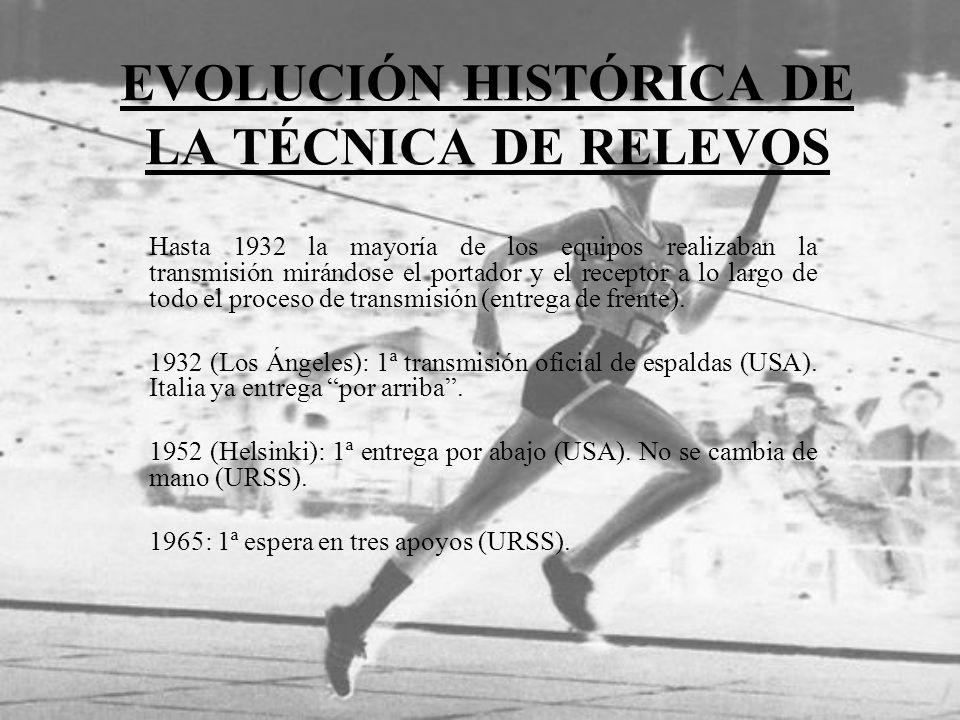 EVOLUCIÓN HISTÓRICA DE LA TÉCNICA DE RELEVOS Hasta 1932 la mayoría de los equipos realizaban la transmisión mirándose el portador y el receptor a lo l