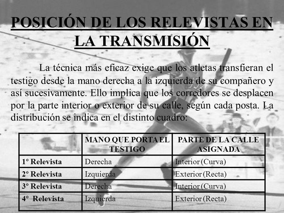 POSICIÓN DE LOS RELEVISTAS EN LA TRANSMISIÓN La técnica más eficaz exige que los atletas transfieran el testigo desde la mano derecha a la izquierda d