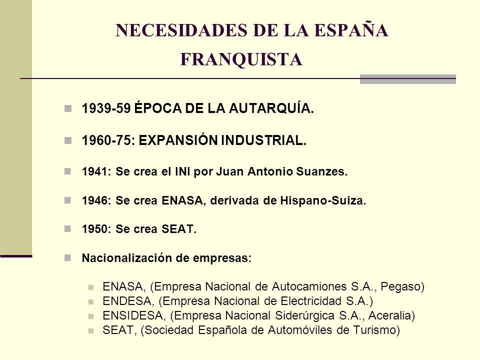 NECESIDADES DE LA ESPAÑA FRANQUISTA 1939-59 ÉPOCA DE LA AUTARQUÍA. 1960-75: EXPANSIÓN INDUSTRIAL. 1941: Se crea el INI por Juan Antonio Suanzes. 1946: