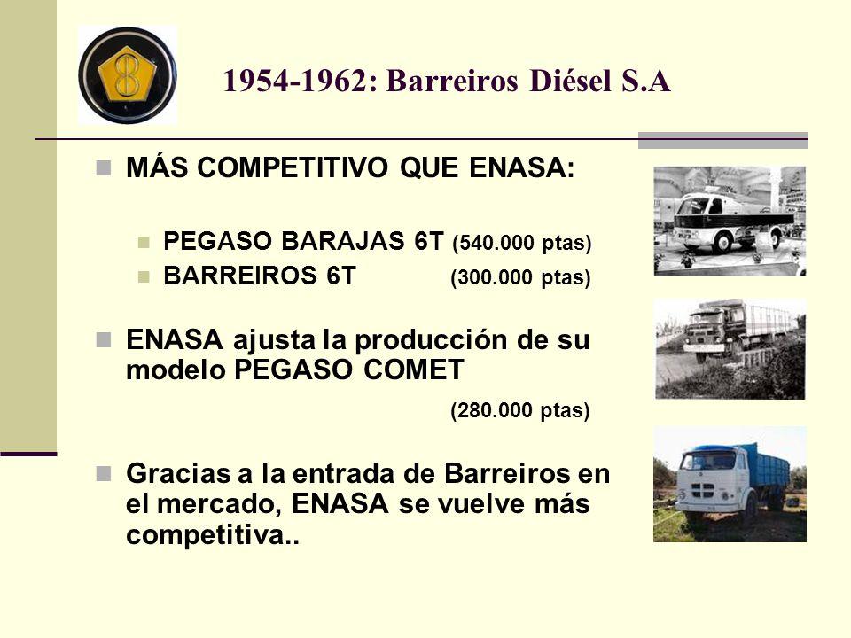 MÁS COMPETITIVO QUE ENASA: PEGASO BARAJAS 6T (540.000 ptas) BARREIROS 6T (300.000 ptas) ENASA ajusta la producción de su modelo PEGASO COMET (280.000