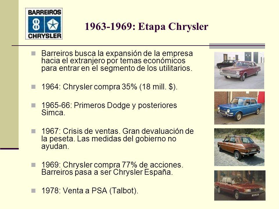 1963-1969: Etapa Chrysler Barreiros busca la expansión de la empresa hacia el extranjero por temas económicos para entrar en el segmento de los utilit