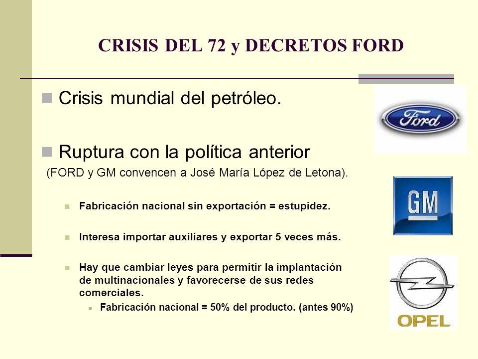 CRISIS DEL 72 y DECRETOS FORD Crisis mundial del petróleo. Ruptura con la política anterior (FORD y GM convencen a José María López de Letona). Fabric