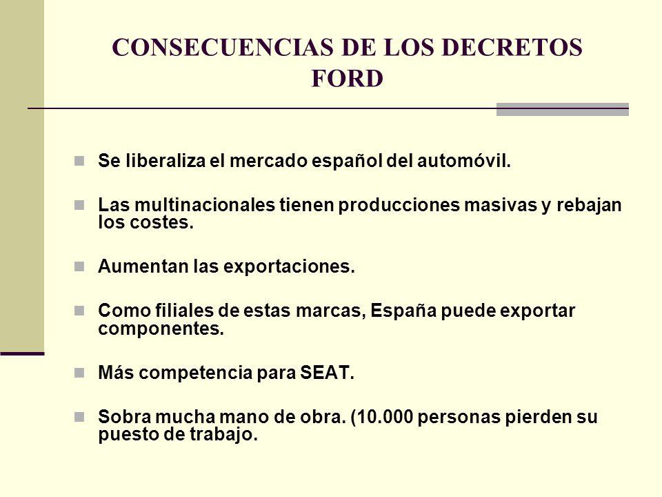Se liberaliza el mercado español del automóvil. Las multinacionales tienen producciones masivas y rebajan los costes. Aumentan las exportaciones. Como
