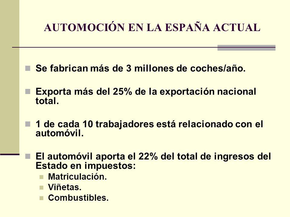 AUTOMOCIÓN EN LA ESPAÑA ACTUAL Se fabrican más de 3 millones de coches/año. Exporta más del 25% de la exportación nacional total. 1 de cada 10 trabaja