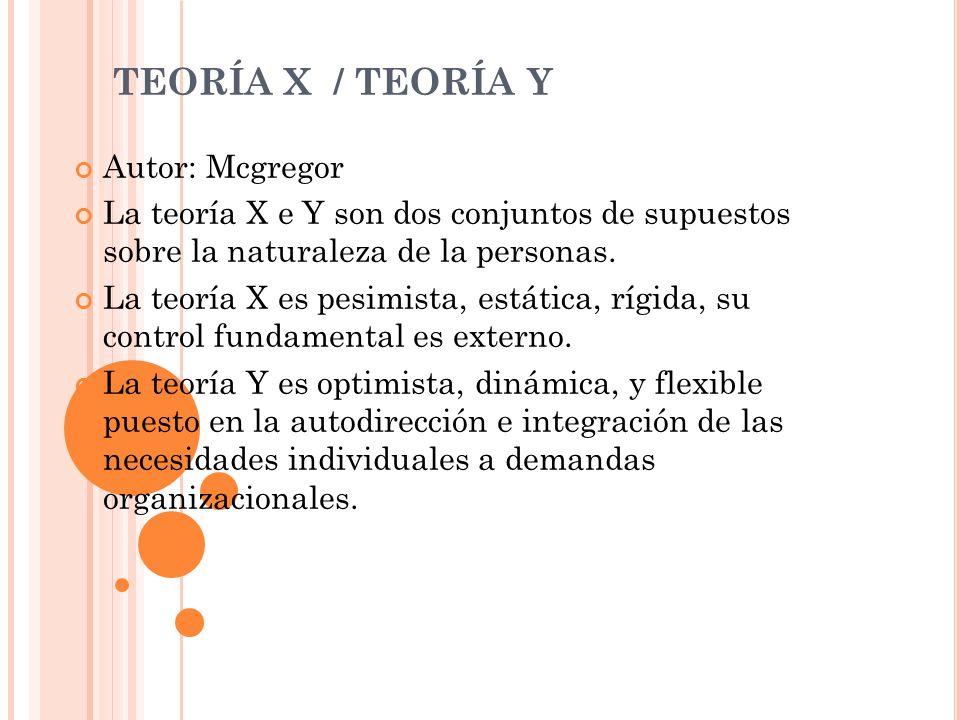 TEORÍA X / TEORÍA Y Autor: Mcgregor La teoría X e Y son dos conjuntos de supuestos sobre la naturaleza de la personas. La teoría X es pesimista, estát