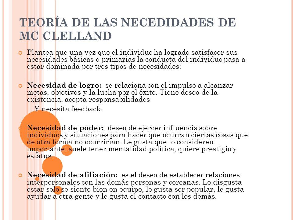 TEORÍA DE LAS NECEDIDADES DE MC CLELLAND Plantea que una vez que el individuo ha logrado satisfacer sus necesidades básicas o primarias la conducta de