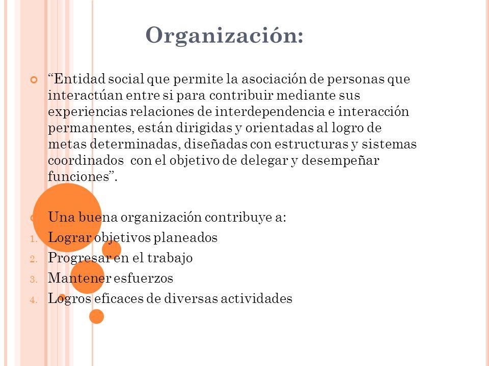 Tipos de organizaciones: Organización formalOrganización informal Consiste cuando las actividades del personal están enfocadas al logro de objetivos.