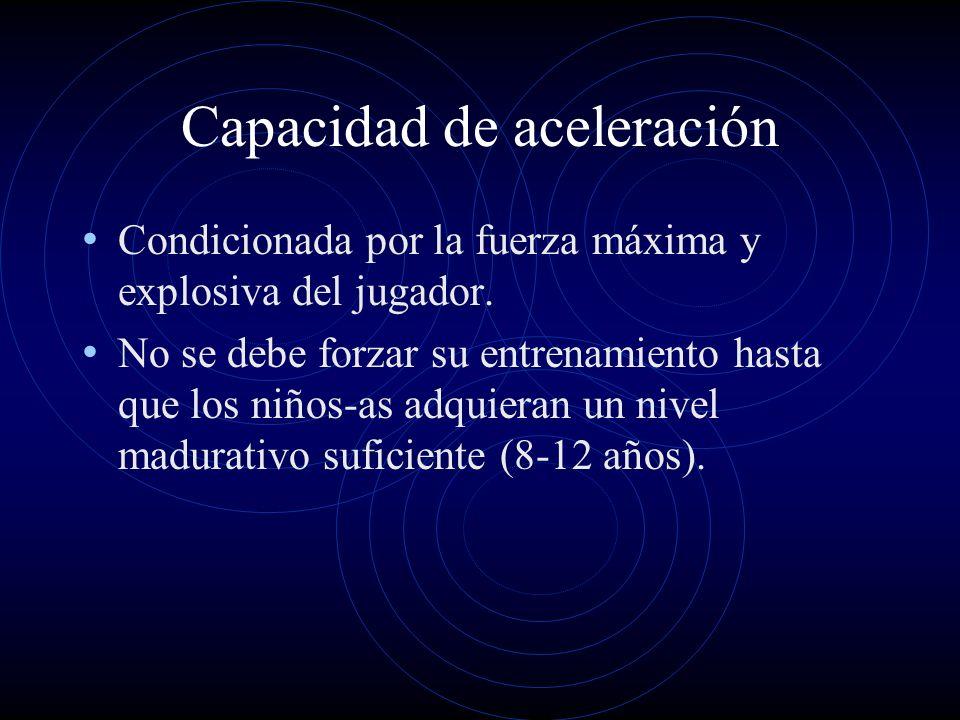 Capacidad de aceleración Condicionada por la fuerza máxima y explosiva del jugador. No se debe forzar su entrenamiento hasta que los niños-as adquiera