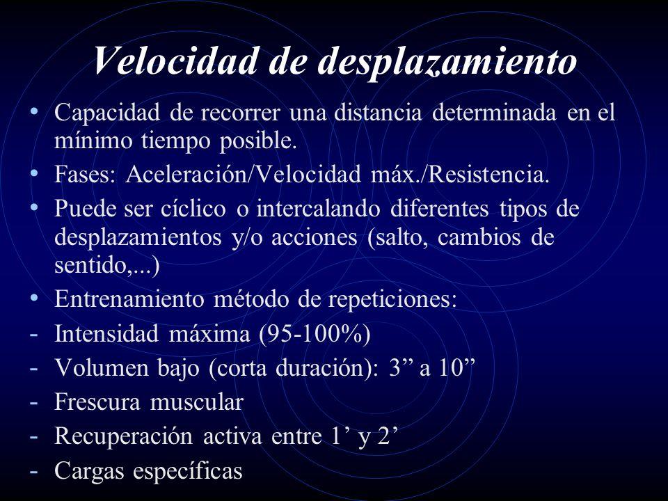 Velocidad de desplazamiento Capacidad de recorrer una distancia determinada en el mínimo tiempo posible. Fases: Aceleración/Velocidad máx./Resistencia
