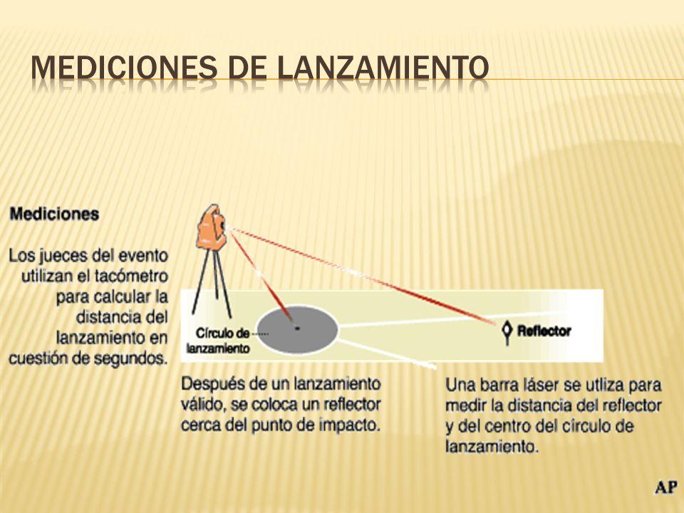 Después del lanzamiento, cuando la bola haya caído, El lanzador deberá salir del circulo por la mitad posterior.